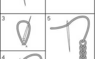 Тамбурный шов: пошаговое описание, схема, видео мастер-класс