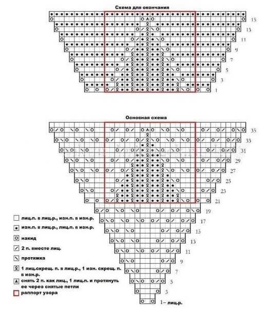 Схема и узор