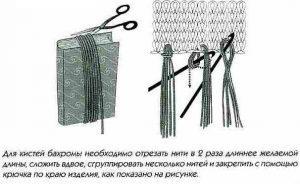 Схема создания бахромы