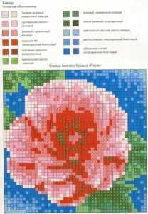 Цветная схема с условными обозначениями