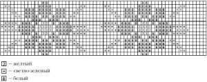 Схема узора для вышивки закладки